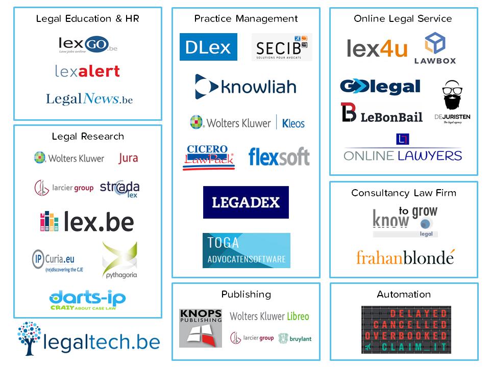 Belgian LegalTech Map